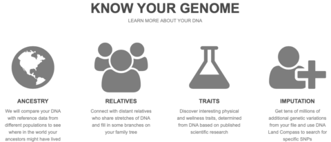 DNA.Land Features