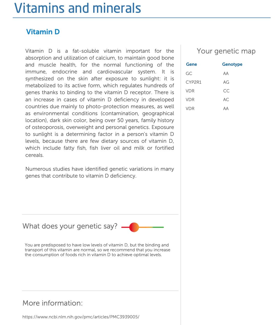 24Genetics Nutrigenetics report