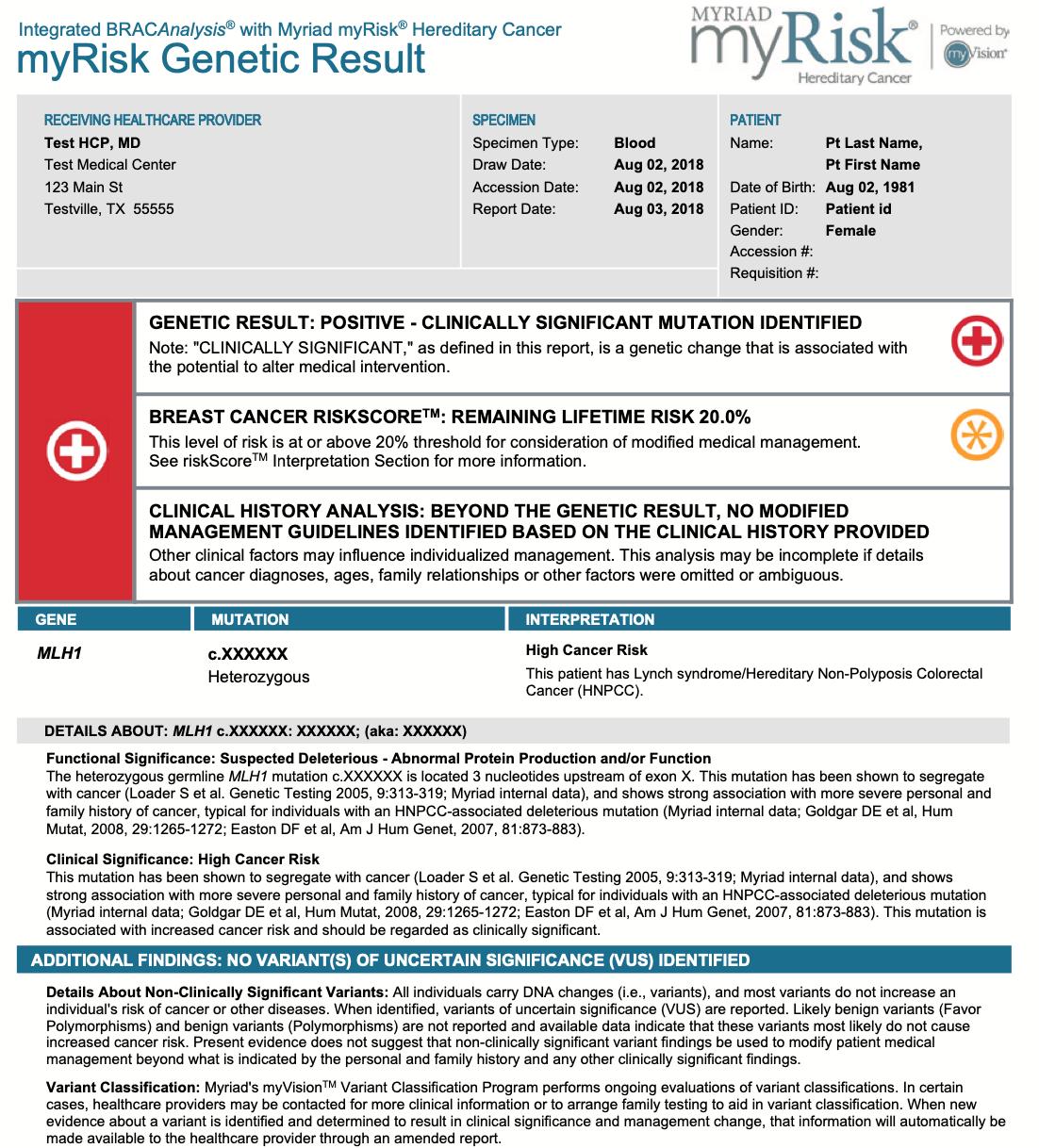 Myriad Genetics myRisk summary