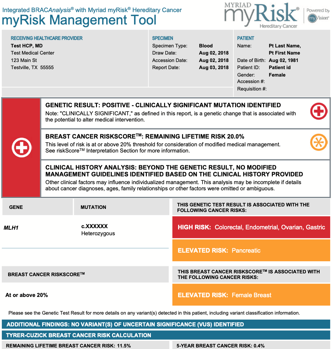 myRisk Management Tool
