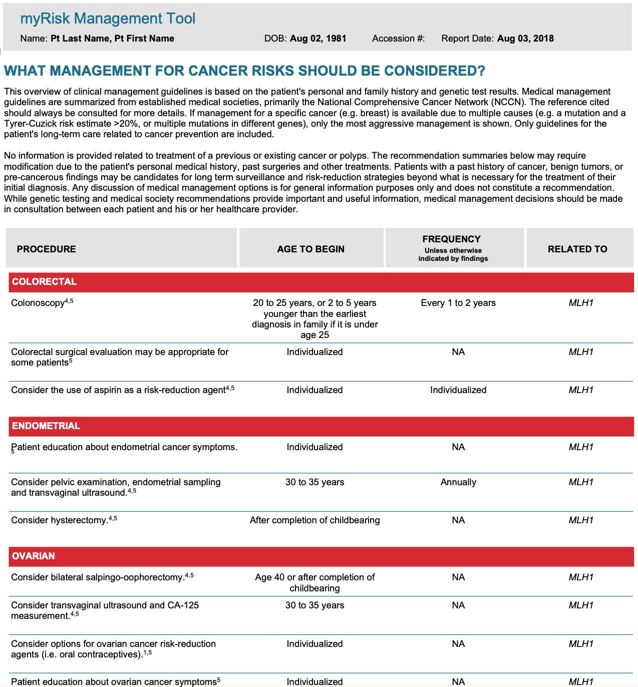 Myriad Genetics recommendations