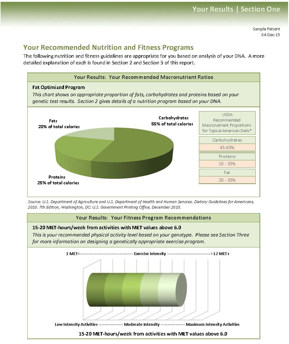 GenoVive's nutrition and fitness programs