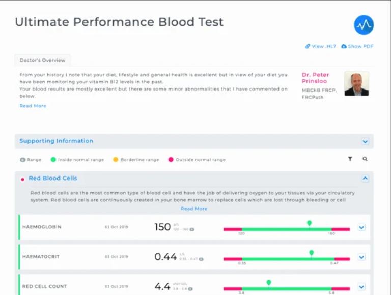 Medichecks Test Results