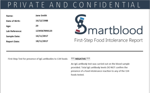 Smartblood food intolerance test