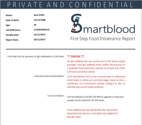 Smartblood food intolerance report
