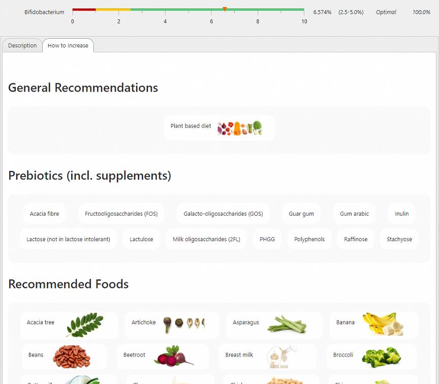 Biomesight recommendations