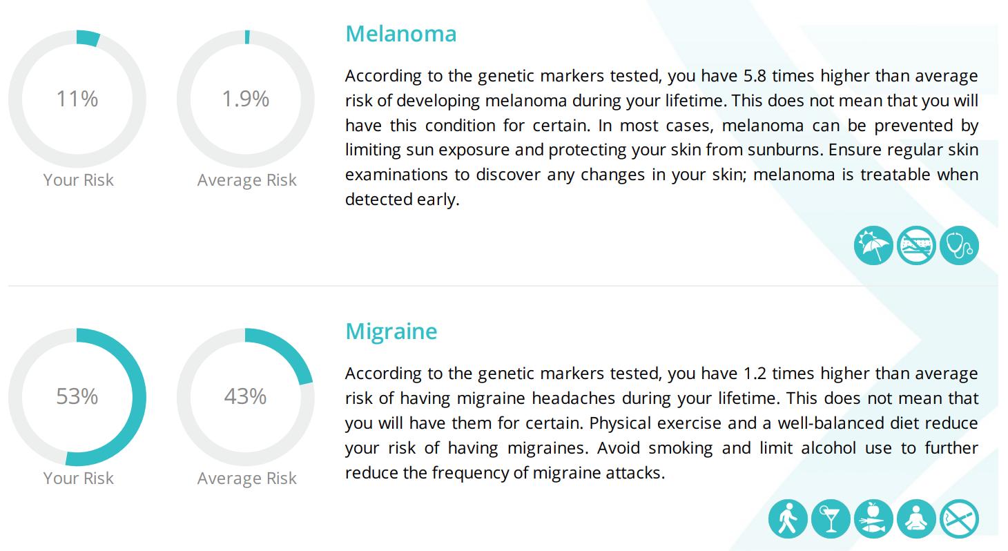 Futura Genetics results