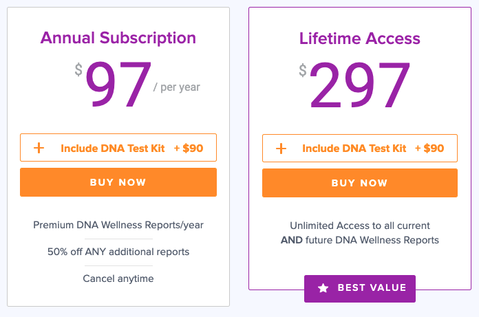 DNA test cost from SelfDecode