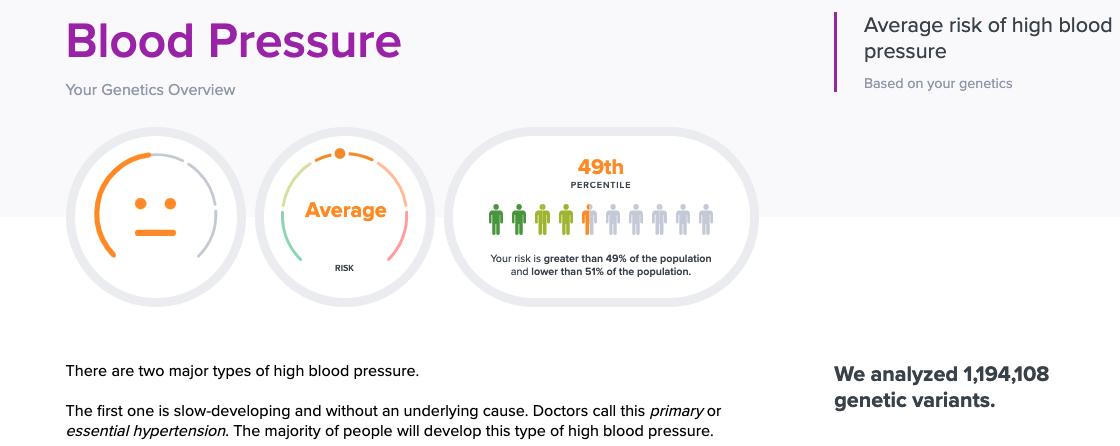 Is high blood pressure genetic
