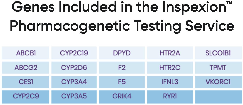 Kailos Genetics Review Pharmacogenetics